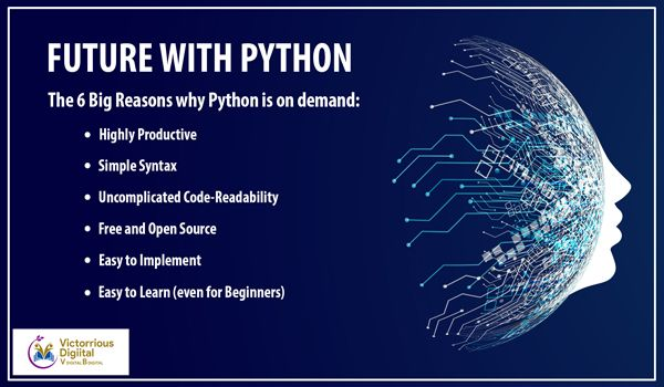 python classes in pune